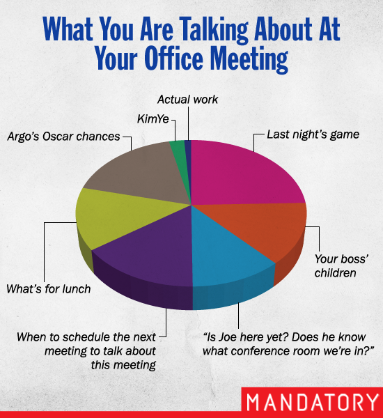 what you are talking about at your office meeting, office meetings, office politics
