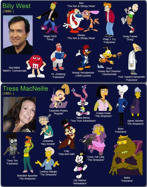billy west, tress macneille, famous voice actors