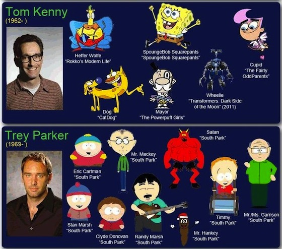tom kenny, trey parker, famous voice actors