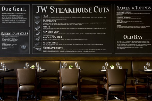 JW Steakhouse, Grosvenor Housel, London