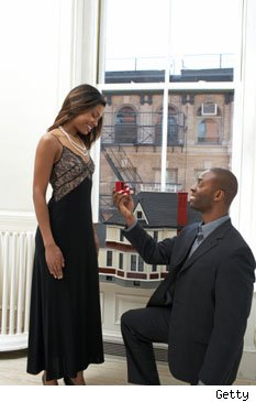 Wedding proposals gone wrong: One in Four Women Unhappy
