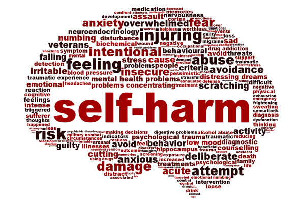 Self-harm tag cloud