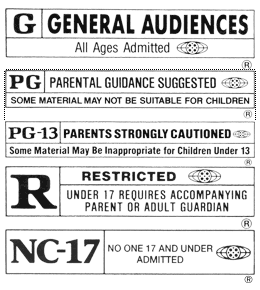 Movie Ratings Policy