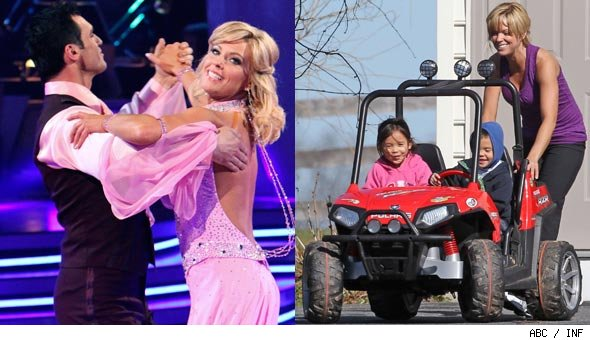 Kate Gosselin Dancing With the Stars Custody