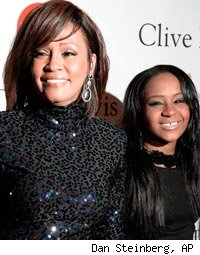 Bobbi Kristina Brown in Talks for Own Reality Show