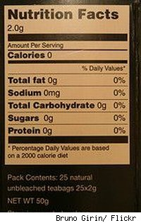 A nutrition label.