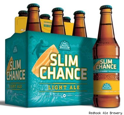 Six pack of Slim Chance Light Ale