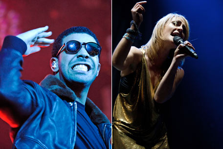 Drake, Metric