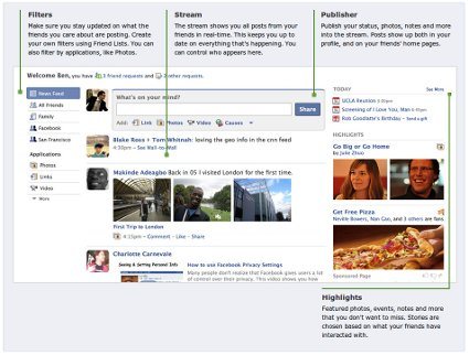 Facebook Responds to Complaints About New Homepage
