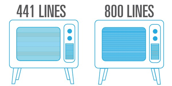 TV Scan Lines: 441 vs. 800