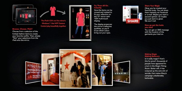macy's 'magic fitting room'