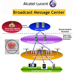 alcatel-lucent emergency message flowchart