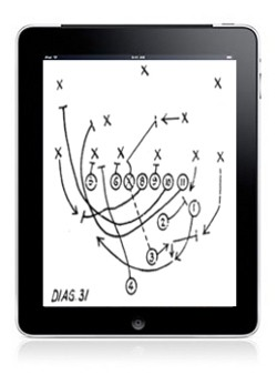 iPad Playbook
