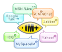 IM Plus All-in-one Instant Messenger