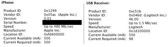 USB device information as shown in System Profiler