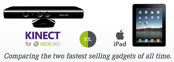 iPad versus Kinect