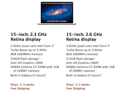 MacBook Pro Retina display ship times improve