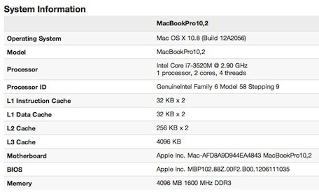 13' MacBook Pro with Retina display appears in Geekbench benchmark