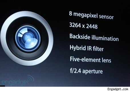 iPhone 5 Camera has improved specs, better low light performance