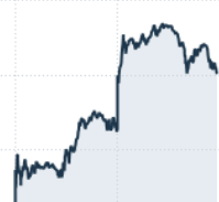 iPhone 5 announcement pushes AAPL to another record high