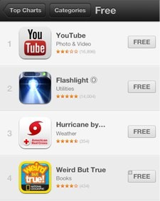 Hurricane Sandy propels emergency apps to top of App Store