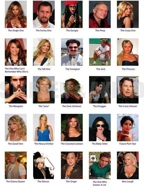 celebrity facebook tag