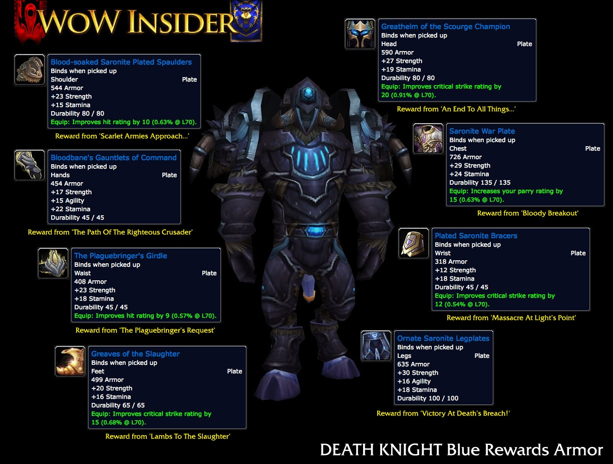 Death Knight armor
