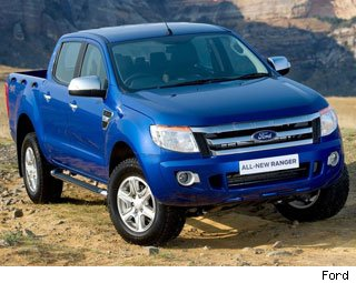 ford mid size truckhtmlpagedmca compliancepage