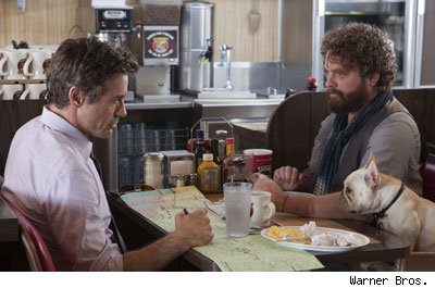 Due Date - Downey Jr. and Galifianakis