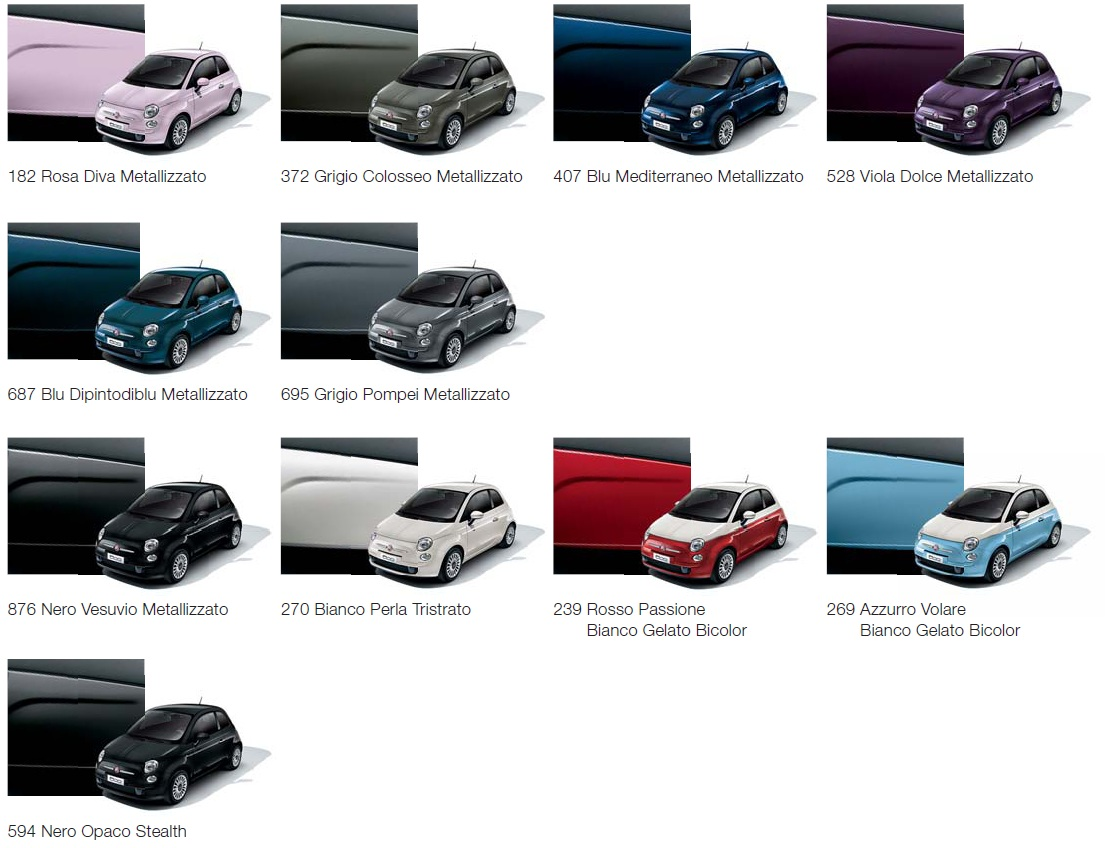 General New Colours On The Way The Fiat Forum