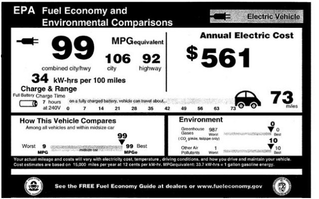 nissan leaf epa mpg label