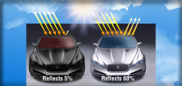 Cooler Colored Cars Are Up To 2 Percent More Fuel