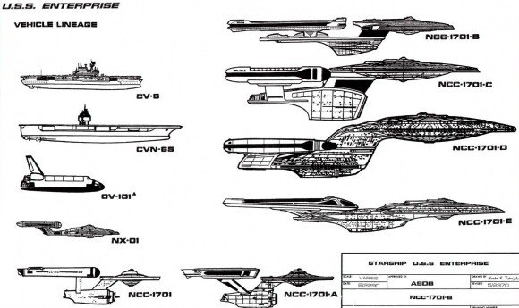 Step 1 Design A New Enterprise For Sto Step 2 Step 3 Cool