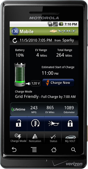 projector for iphone gm onstar connecting volt owners to their cars 2807