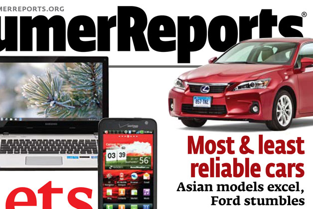 Ford Falls Chrysler Jumps In Consumer Reports Reliability