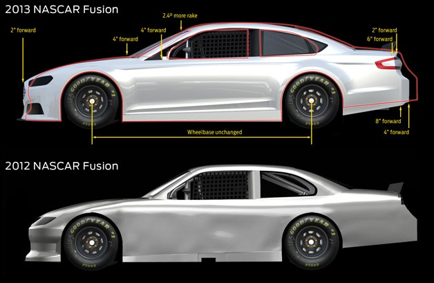Ford Debuts Fusion Nascar Racer That Edges Closer To Stock
