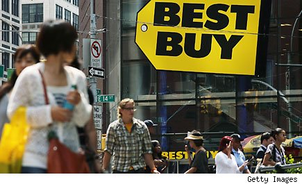 What is thewww.best buy.com payment options at best buy