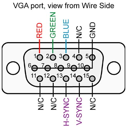 how-to: turn a standard xbox 360 video cable into a vga ... vga cable pinout diagram vga to vga cable wiring diagram #2