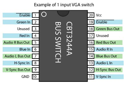 how to make a solid state a v switcher wiring diagram for hdmi cables wiring diagram for hdmi to rca plugs