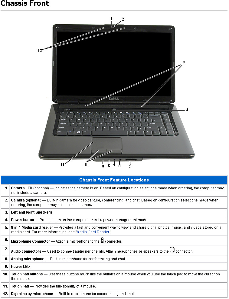 Have Dell Inspiron Laptop 1545 With A Blinking Front Panel