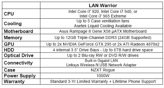 Ibuypower S Lan Warrior Small Form Factor Gaming Pc