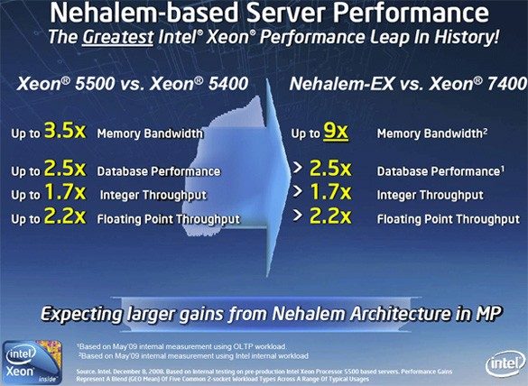 Nehalem-EX: base-jumping di Intel verso processori con 8 core
