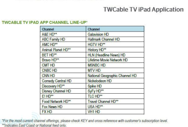 Amc Channel Number Time Warner Cable: Time Warner Cable7s iPad app will be the first with live TV rh:engadget.com,Design