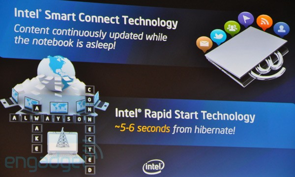 what is intel smart connect technology windows 10