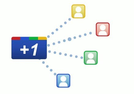 Page: growth on Google+ has been great, over 1 billion items shared