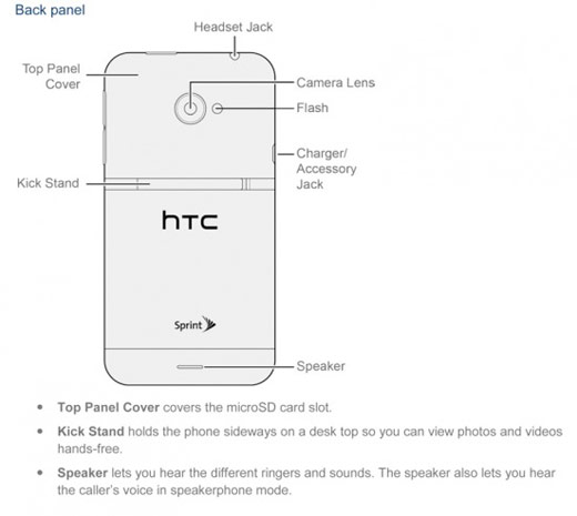 sprint htc evo 4g lte user guide slips out tells you what you rh engadget com Sprint EVO Update Sprint EVO Update