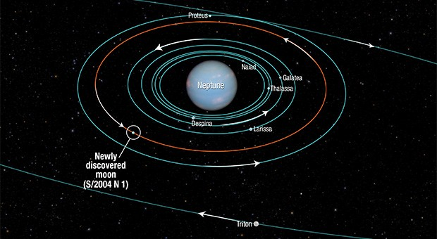 NASA and SETI discover new Neptunian moon, spot what ...