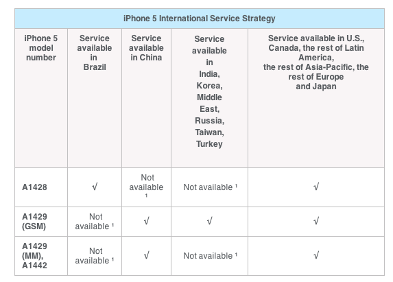 what does applecare cover for iphone applecare to cover international iphone replacements 2505