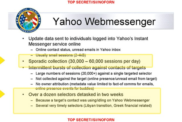 NSA collecting email and messaging contacts worldwide, but Yahoo will finally encrypt webmail by default