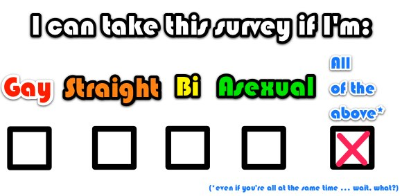 New 'gaymer' survey explores sexual identity, interest in games